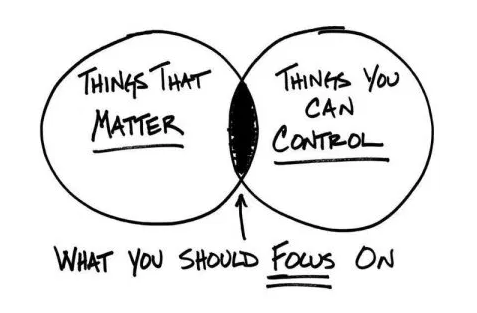 What to Focus On